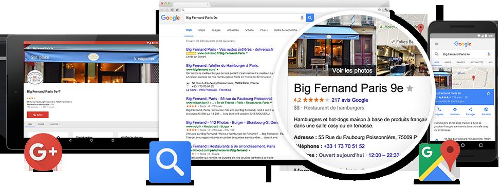 La recherche google sur tous les supports